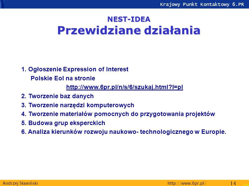 Krajowy Punkt Kontaktowy 6.PR http://www.6pr.pl/ 14 Andrzej Sławiński NEST-IDEA Przewidziane działania 1.