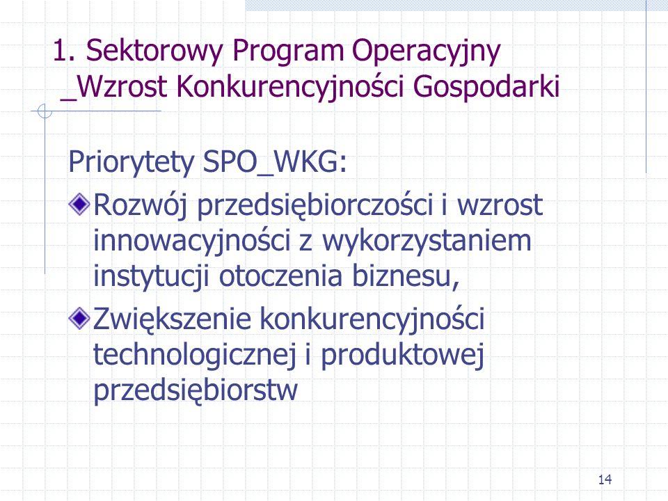 14 1. Sektorowy Program Operacyjny _Wzrost Konkurencyjności Gospodarki Priorytety SPO_WKG: Rozwój przedsiębiorczości i wzrost innowacyjności z wykorzy