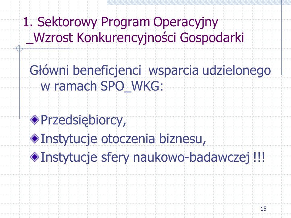 15 1. Sektorowy Program Operacyjny _Wzrost Konkurencyjności Gospodarki Główni beneficjenci wsparcia udzielonego w ramach SPO_WKG: Przedsiębiorcy, Inst