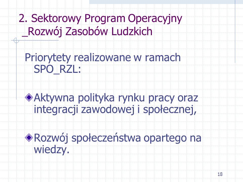 18 2. Sektorowy Program Operacyjny _Rozwój Zasobów Ludzkich Priorytety realizowane w ramach SPO_RZL: Aktywna polityka rynku pracy oraz integracji zawo