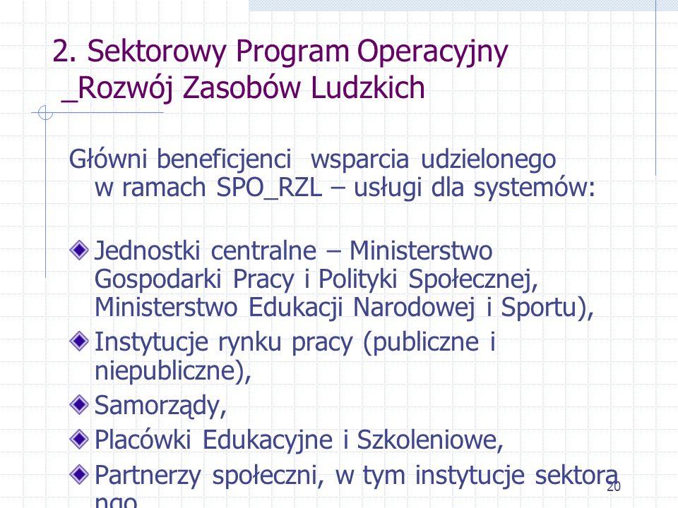 20 2. Sektorowy Program Operacyjny _Rozwój Zasobów Ludzkich Główni beneficjenci wsparcia udzielonego w ramach SPO_RZL – usługi dla systemów: Jednostki