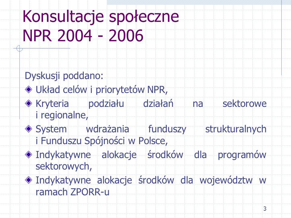3 Konsultacje społeczne NPR 2004 - 2006 Dyskusji poddano: Układ celów i priorytetów NPR, Kryteria podziału działań na sektorowe i regionalne, System wdrażania funduszy strukturalnych i Funduszu Spójności w Polsce, Indykatywne alokacje środków dla programów sektorowych, Indykatywne alokacje środków dla województw w ramach ZPORR-u