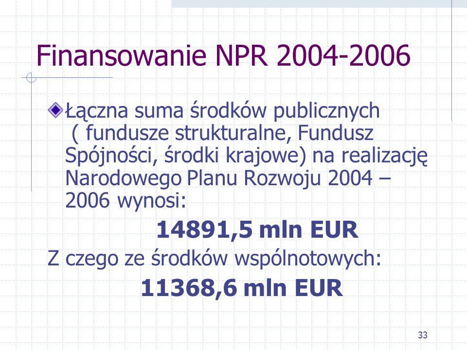 33 Finansowanie NPR 2004-2006 Łączna suma środków publicznych ( fundusze strukturalne, Fundusz Spójności, środki krajowe) na realizację Narodowego Planu Rozwoju 2004 – 2006 wynosi: 14891,5 mln EUR Z czego ze środków wspólnotowych: 11368,6 mln EUR