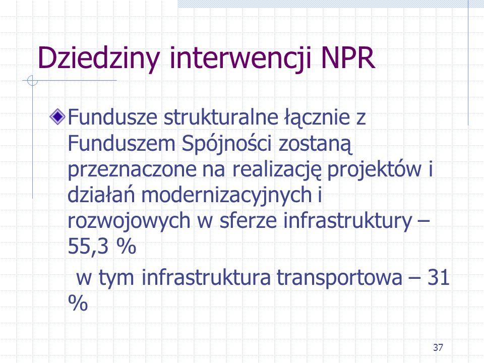 37 Dziedziny interwencji NPR Fundusze strukturalne łącznie z Funduszem Spójności zostaną przeznaczone na realizację projektów i działań modernizacyjnych i rozwojowych w sferze infrastruktury – 55,3 % w tym infrastruktura transportowa – 31 %