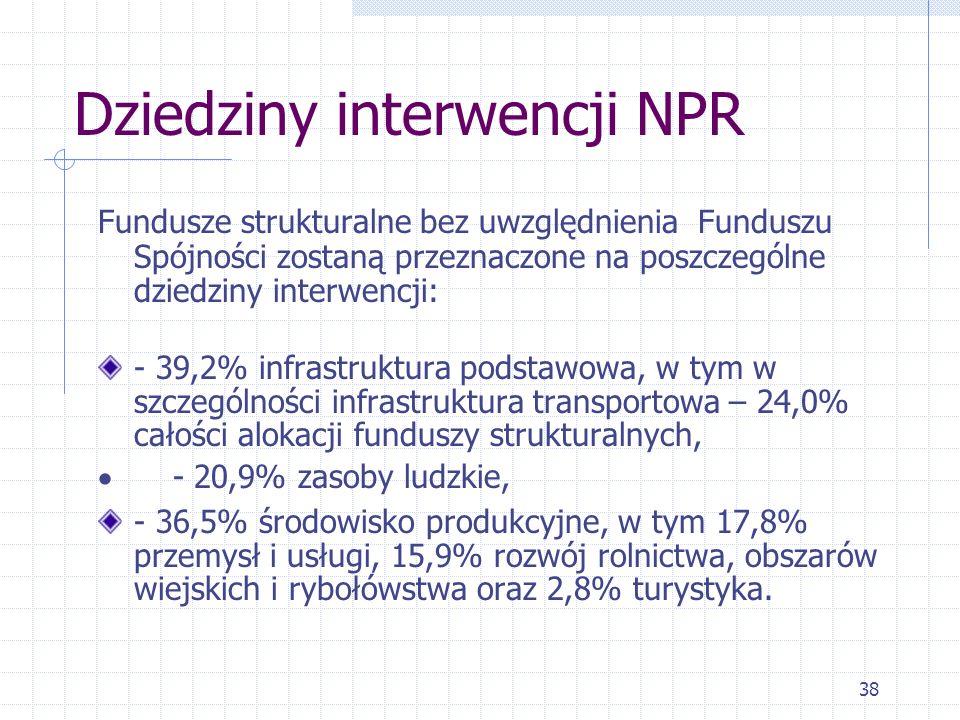 38 Dziedziny interwencji NPR Fundusze strukturalne bez uwzględnienia Funduszu Spójności zostaną przeznaczone na poszczególne dziedziny interwencji: - 39,2% infrastruktura podstawowa, w tym w szczególności infrastruktura transportowa – 24,0% całości alokacji funduszy strukturalnych, - 20,9% zasoby ludzkie, - 36,5% środowisko produkcyjne, w tym 17,8% przemysł i usługi, 15,9% rozwój rolnictwa, obszarów wiejskich i rybołówstwa oraz 2,8% turystyka.