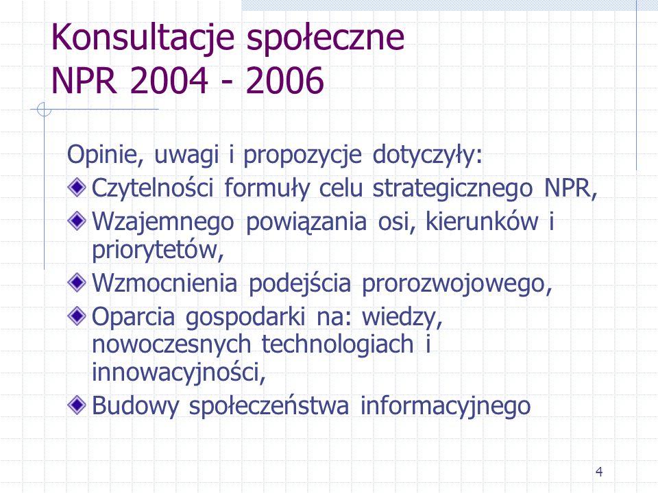 4 Konsultacje społeczne NPR 2004 - 2006 Opinie, uwagi i propozycje dotyczyły: Czytelności formuły celu strategicznego NPR, Wzajemnego powiązania osi, kierunków i priorytetów, Wzmocnienia podejścia prorozwojowego, Oparcia gospodarki na: wiedzy, nowoczesnych technologiach i innowacyjności, Budowy społeczeństwa informacyjnego