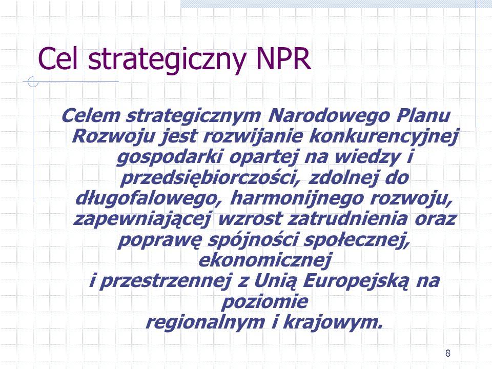 8 Cel strategiczny NPR Celem strategicznym Narodowego Planu Rozwoju jest rozwijanie konkurencyjnej gospodarki opartej na wiedzy i przedsiębiorczości, zdolnej do długofalowego, harmonijnego rozwoju, zapewniającej wzrost zatrudnienia oraz poprawę spójności społecznej, ekonomicznej i przestrzennej z Unią Europejską na poziomie regionalnym i krajowym.
