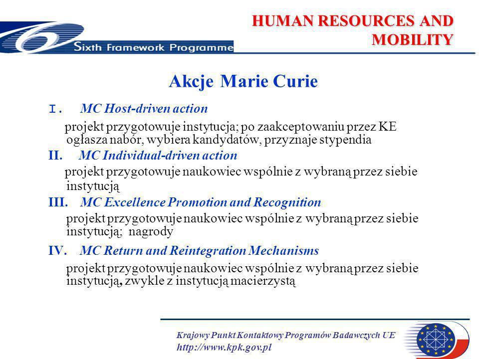 Krajowy Punkt Kontaktowy Programów Badawczych UE http://www.kpk.gov.pl HUMAN RESOURCES AND MOBILITY Akcje Marie Curie I.