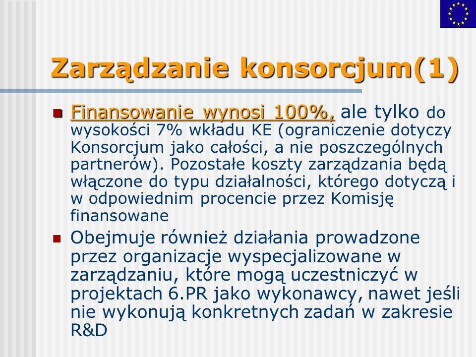 Zarządzanie konsorcjum(1) Finansowanie wynosi 100%, Finansowanie wynosi 100%, ale tylko do wysokości 7% wkładu KE (ograniczenie dotyczy Konsorcjum jako całości, a nie poszczególnych partnerów).