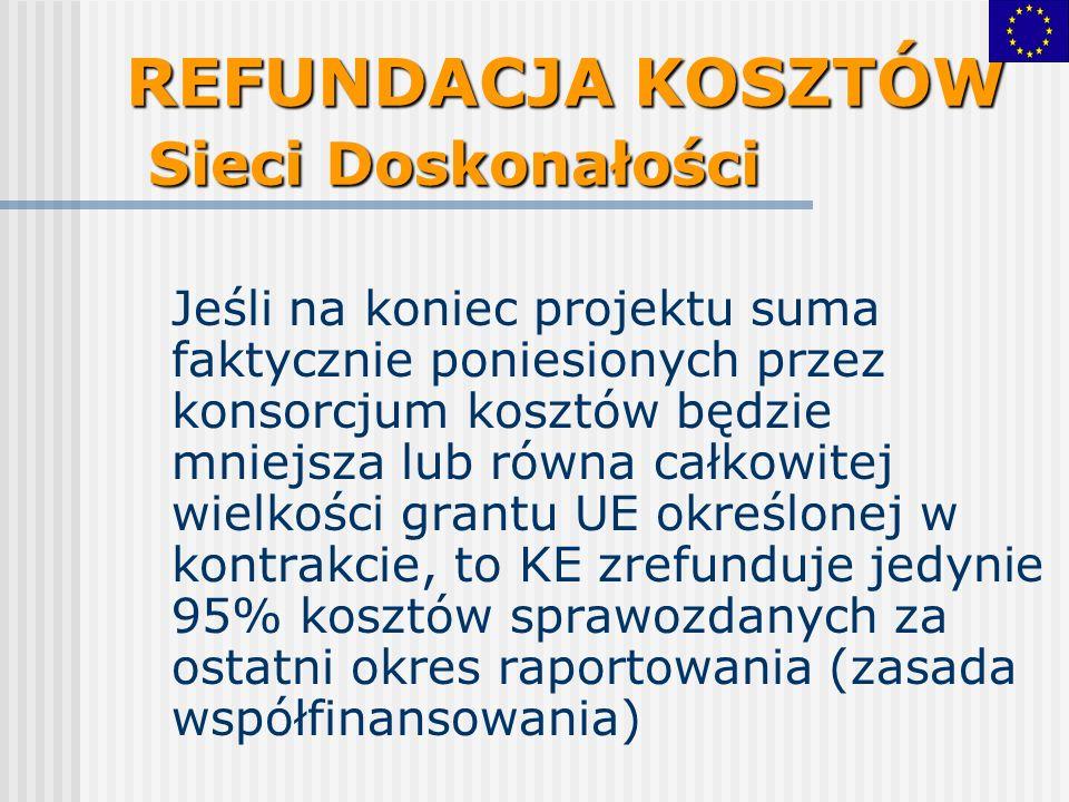 REFUNDACJA KOSZTÓW Sieci Doskonałości Jeśli na koniec projektu suma faktycznie poniesionych przez konsorcjum kosztów będzie mniejsza lub równa całkowitej wielkości grantu UE określonej w kontrakcie, to KE zrefunduje jedynie 95% kosztów sprawozdanych za ostatni okres raportowania (zasada współfinansowania)