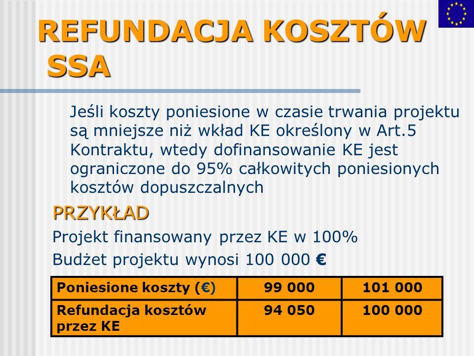 REFUNDACJA KOSZTÓW SSA Jeśli koszty poniesione w czasie trwania projektu są mniejsze niż wkład KE określony w Art.5 Kontraktu, wtedy dofinansowanie KE jest ograniczone do 95% całkowitych poniesionych kosztów dopuszczalnychPRZYKŁAD Projekt finansowany przez KE w 100% Budżet projektu wynosi 100 000 Poniesione koszty () 99 000101 000 Refundacja kosztów przez KE 94 050100 000