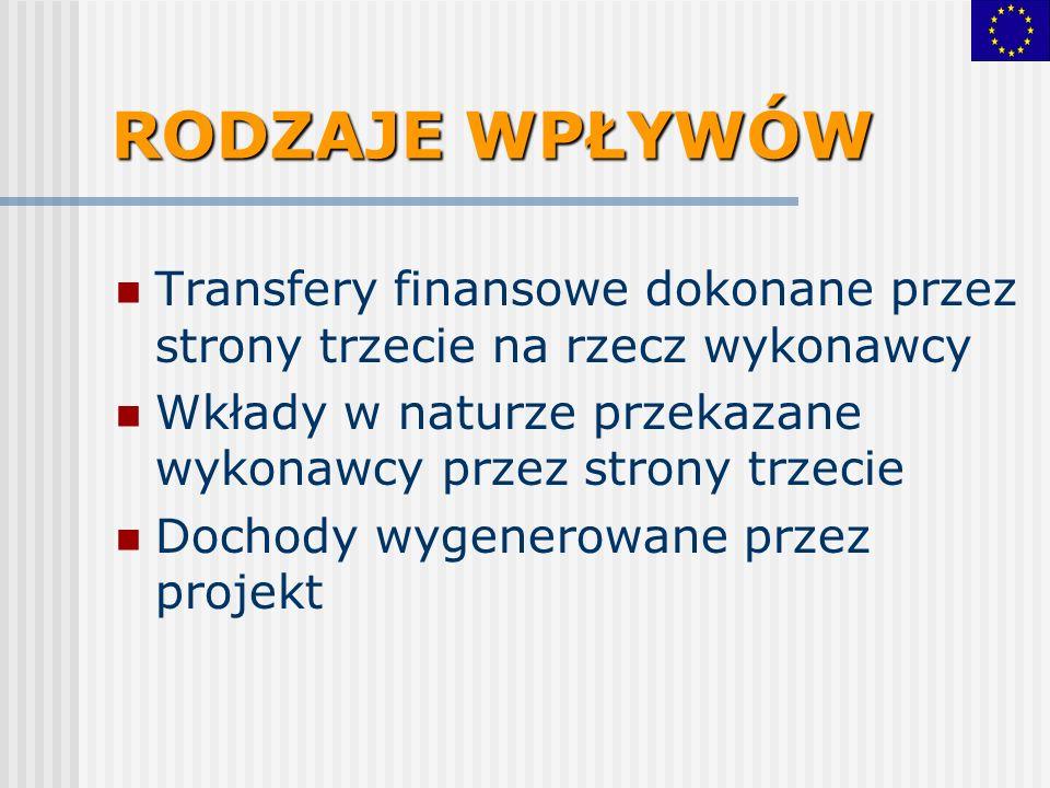 RODZAJE WPŁYWÓW Transfery finansowe dokonane przez strony trzecie na rzecz wykonawcy Wkłady w naturze przekazane wykonawcy przez strony trzecie Dochody wygenerowane przez projekt