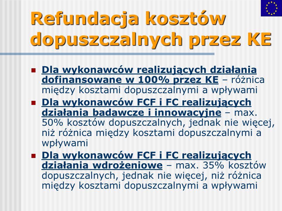 Refundacja kosztów dopuszczalnych przez KE Dla wykonawców realizujących działania dofinansowane w 100% przez KE – różnica między kosztami dopuszczalnymi a wpływami Dla wykonawców FCF i FC realizujących działania badawcze i innowacyjne – max.