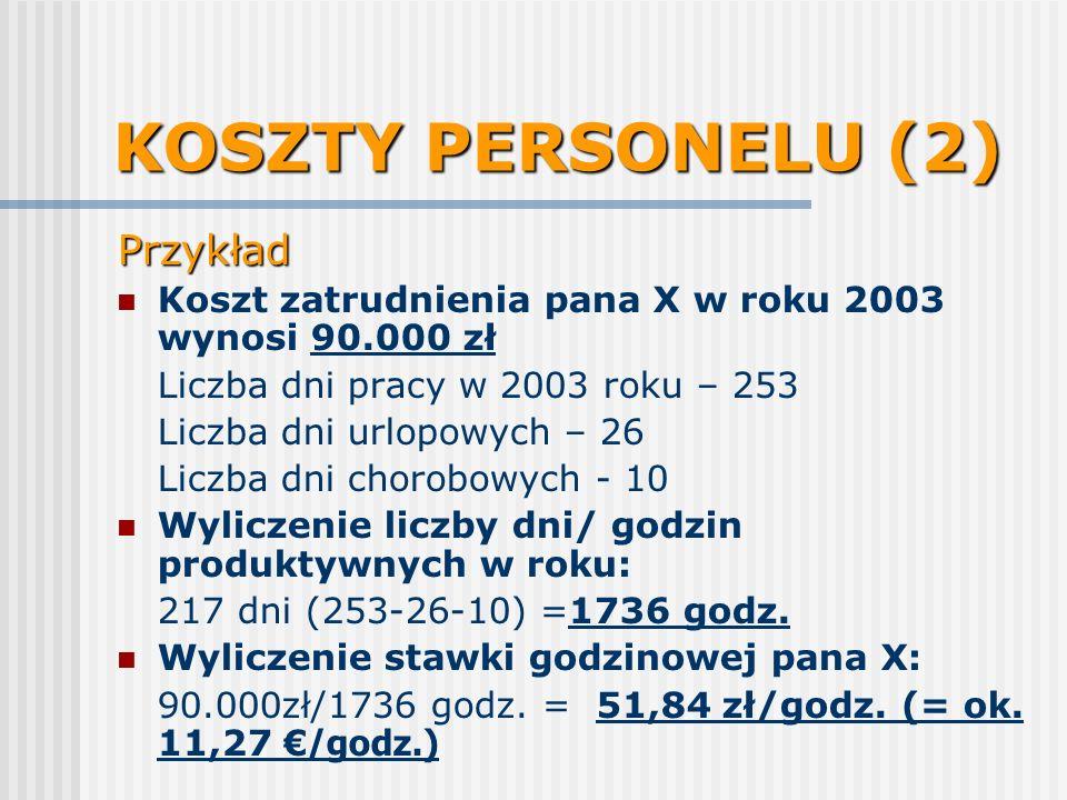 KOSZTY PERSONELU (2) Przykład Koszt zatrudnienia pana X w roku 2003 wynosi 90.000 zł Liczba dni pracy w 2003 roku – 253 Liczba dni urlopowych – 26 Lic
