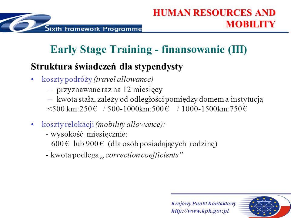 Krajowy Punkt Kontaktowy http://www.kpk.gov.pl HUMAN RESOURCES AND MOBILITY Early Stage Training - finansowanie (III) Struktura świadczeń dla stypendysty koszty podróży (travel allowance) –przyznawane raz na 12 miesięcy –kwota stała, zależy od odległości pomiędzy domem a instytucją <500 km:250 / 500-1000km:500 / 1000-1500km:750 koszty relokacji (mobility allowance): - wysokość miesięcznie: 600 lub 900 (dla osób posiadających rodzinę) - kwota podlega correction coefficients