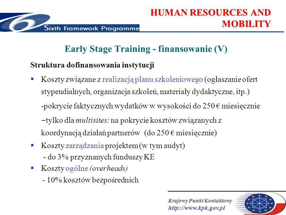 Krajowy Punkt Kontaktowy http://www.kpk.gov.pl HUMAN RESOURCES AND MOBILITY Early Stage Training - finansowanie (V) Struktura dofinansowania instytucji Koszty związane z realizacją planu szkoleniowego (ogłaszanie ofert stypendialnych, organizacja szkoleń, materiały dydaktyczne, itp.) -pokrycie faktycznych wydatków w wysokości do 250 miesięcznie - tylko dla multisites: na pokrycie kosztów związanych z koordynacją działań partnerów (do 250 miesięcznie) Koszty zarządzania projektem (w tym audyt) - do 3% przyznanych funduszy KE Koszty ogólne (overheads) - 10% kosztów bezpośrednich