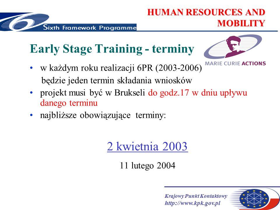 Krajowy Punkt Kontaktowy http://www.kpk.gov.pl HUMAN RESOURCES AND MOBILITY Early Stage Training - terminy w każdym roku realizacji 6PR (2003-2006) bę