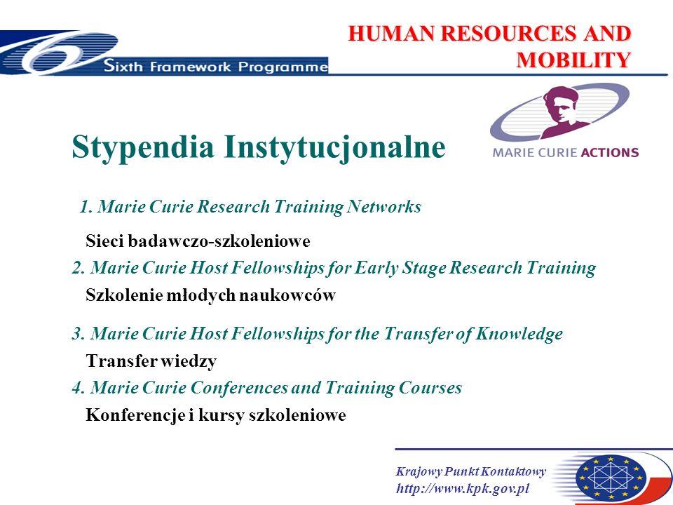 Krajowy Punkt Kontaktowy http://www.kpk.gov.pl HUMAN RESOURCES AND MOBILITY Stypendia Instytucjonalne 1. Marie Curie Research Training Networks Sieci