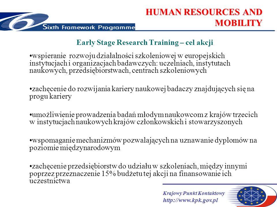 Krajowy Punkt Kontaktowy http://www.kpk.gov.pl HUMAN RESOURCES AND MOBILITY Early Stage Training – projekt przedstawienie oferty szkoleniowej oraz planu (a structured plan) jej rozwoju, zwykle w ramach studiów doktoranckich program taki powinien być traktowany szerzej, tzn.