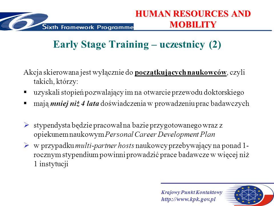 Krajowy Punkt Kontaktowy http://www.kpk.gov.pl HUMAN RESOURCES AND MOBILITY Early Stage Training – uczestnicy (2) Akcja skierowana jest wyłącznie do początkujących naukowców, czyli takich, którzy: uzyskali stopień pozwalający im na otwarcie przewodu doktorskiego mają mniej niż 4 lata doświadczenia w prowadzeniu prac badawczych stypendysta będzie pracował na bazie przygotowanego wraz z opiekunem naukowym Personal Career Development Plan w przypadku multi-partner hosts naukowcy przebywający na ponad 1- rocznym stypendium powinni prowadzić prace badawcze w więcej niż 1 instytucji