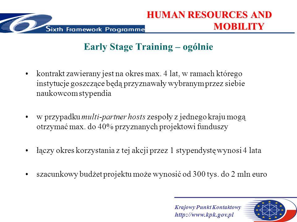 Krajowy Punkt Kontaktowy http://www.kpk.gov.pl HUMAN RESOURCES AND MOBILITY Early Stage Training – ogólnie kontrakt zawierany jest na okres max. 4 lat