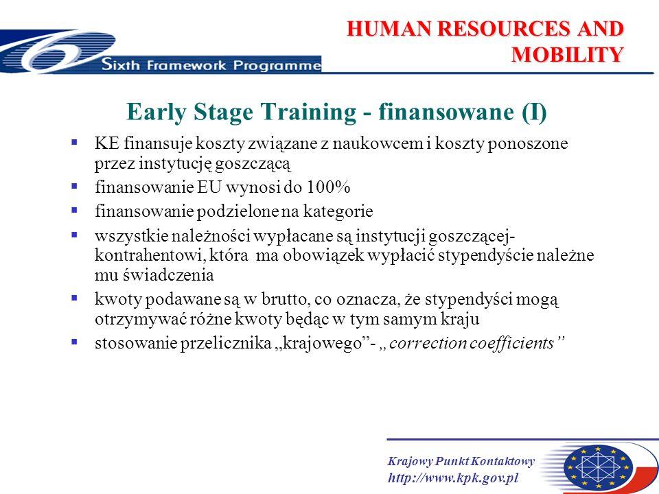 Krajowy Punkt Kontaktowy http://www.kpk.gov.pl HUMAN RESOURCES AND MOBILITY Early Stage Training - finansowane (I) KE finansuje koszty związane z naukowcem i koszty ponoszone przez instytucję goszczącą finansowanie EU wynosi do 100% finansowanie podzielone na kategorie wszystkie należności wypłacane są instytucji goszczącej- kontrahentowi, która ma obowiązek wypłacić stypendyście należne mu świadczenia kwoty podawane są w brutto, co oznacza, że stypendyści mogą otrzymywać różne kwoty będąc w tym samym kraju stosowanie przelicznika krajowego- correction coefficients