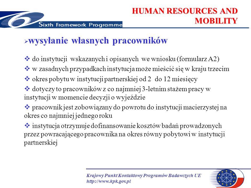 Krajowy Punkt Kontaktowy Programów Badawczych UE http://www.kpk.gov.pl HUMAN RESOURCES AND MOBILITY wysyłanie własnych pracowników do instytucji wskaz