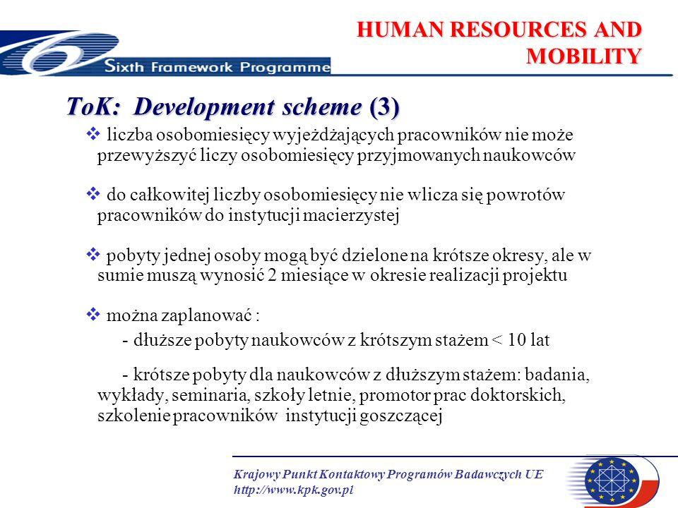 Krajowy Punkt Kontaktowy Programów Badawczych UE http://www.kpk.gov.pl HUMAN RESOURCES AND MOBILITY ToK: Development scheme (3) liczba osobomiesięcy w