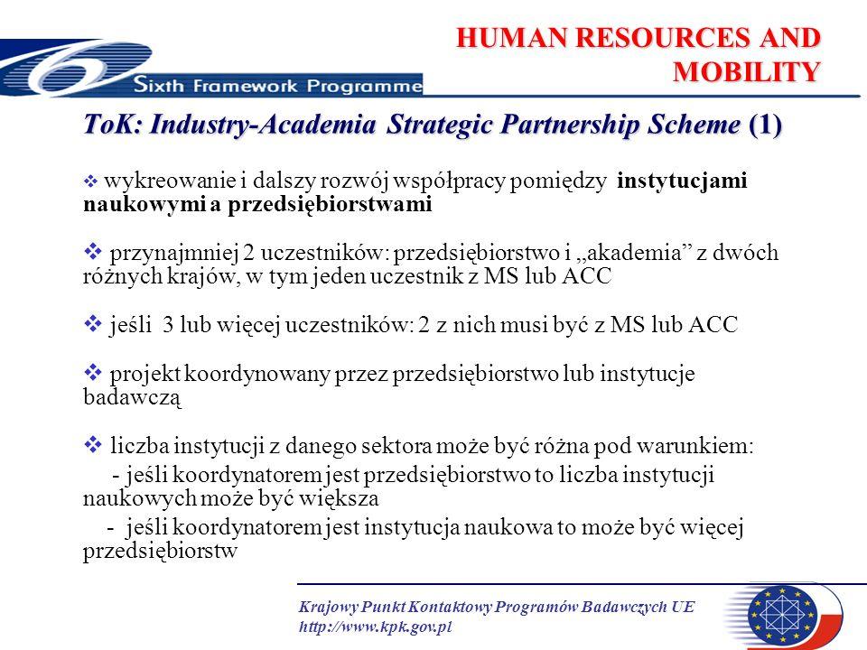 Krajowy Punkt Kontaktowy Programów Badawczych UE http://www.kpk.gov.pl HUMAN RESOURCES AND MOBILITY ToK: Industry-Academia Strategic Partnership Schem