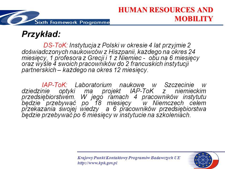 Krajowy Punkt Kontaktowy Programów Badawczych UE http://www.kpk.gov.pl HUMAN RESOURCES AND MOBILITY Przykład: DS-ToK: Instytucja z Polski w okresie 4