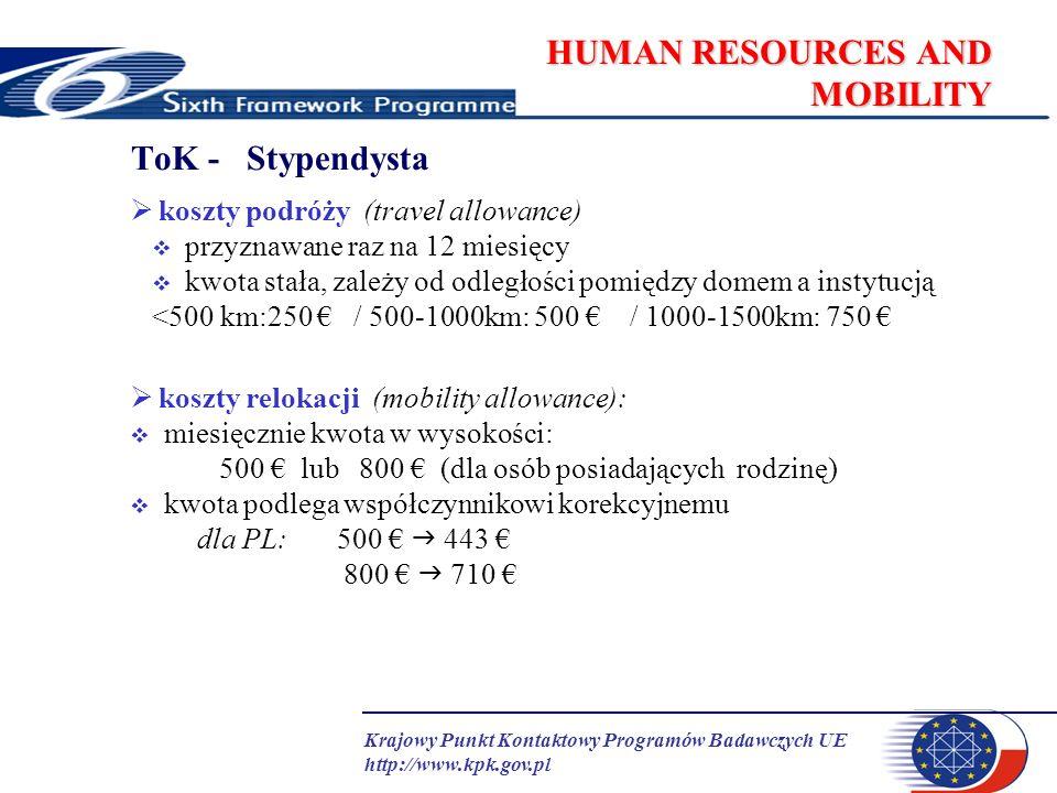 Krajowy Punkt Kontaktowy Programów Badawczych UE http://www.kpk.gov.pl HUMAN RESOURCES AND MOBILITY ToK - Stypendysta koszty podróży (travel allowance