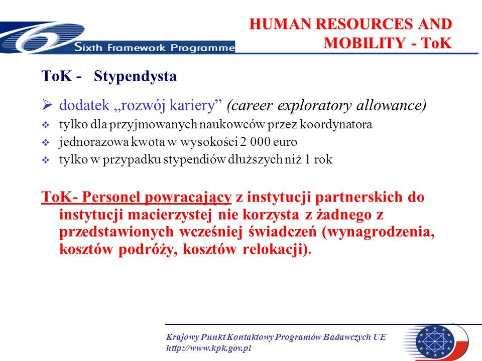Krajowy Punkt Kontaktowy Programów Badawczych UE http://www.kpk.gov.pl HUMAN RESOURCES AND MOBILITY - ToK ToK - Stypendysta dodatek rozwój kariery (ca