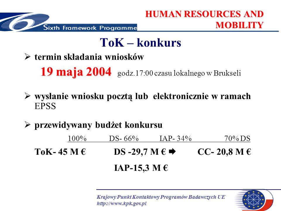 Krajowy Punkt Kontaktowy Programów Badawczych UE http://www.kpk.gov.pl HUMAN RESOURCES AND MOBILITY ToK – konkurs termin składania wniosków 19 maja 20