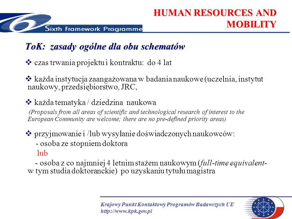 Krajowy Punkt Kontaktowy Programów Badawczych UE http://www.kpk.gov.pl HUMAN RESOURCES AND MOBILITY ToK - Stypendysta wynagrodzenie (monthly living allowance) dla przyjeżdżających naukowców i wysyłanych pracowników do instytucji partnerskich wysokość zależy od stażu naukowego i kraju podlega współczynnikowi korekcyjnemu: PL(88,7) FR(104) 2 rodzaje umów: umowa o pracę lub o połowę niższe stypendium (w drugim przypadku zgodne z narodową legislacją + opłacenie ubezpieczenia społecznego) naukowiec z doświadczeniem 4-10 lat baza dla umowy o pracę: 47 000 /rok miesięcznie/ : PL: 3474 FR: 4101 GR: 3431 D: 4066 naukowiec z doświadczeniem > 10 lat baza dla umowy o pracę: 70 500 /rok miesięcznie/ : PL: 5211 FR :6151 GR :3431 D: 6098