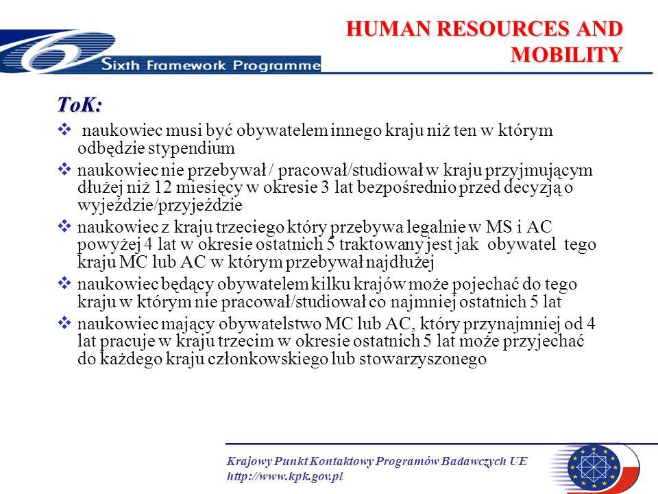 Krajowy Punkt Kontaktowy Programów Badawczych UE http://www.kpk.gov.pl HUMAN RESOURCES AND MOBILITY ToK - Stypendysta koszty podróży (travel allowance) przyznawane raz na 12 miesięcy kwota stała, zależy od odległości pomiędzy domem a instytucją <500 km:250 / 500-1000km: 500 / 1000-1500km: 750 koszty relokacji (mobility allowance): miesięcznie kwota w wysokości: 500 lub 800 (dla osób posiadających rodzinę) kwota podlega współczynnikowi korekcyjnemu dla PL: 500 443 800 710