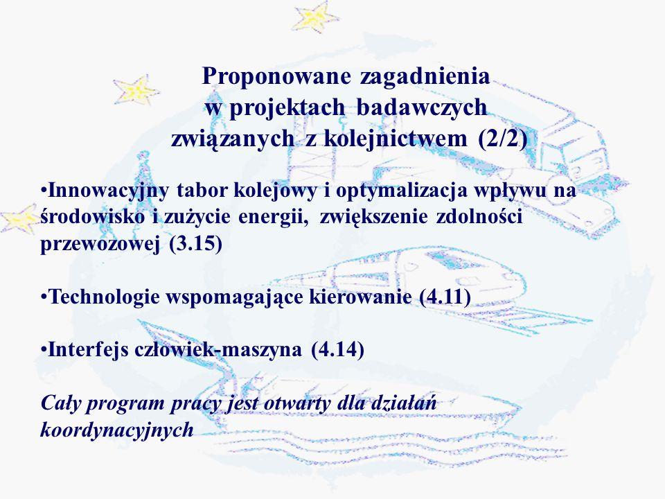 Proponowane zagadnienia w projektach badawczych związanych z kolejnictwem (2/2) Innowacyjny tabor kolejowy i optymalizacja wpływu na środowisko i zużycie energii, zwiększenie zdolności przewozowej (3.15) Technologie wspomagające kierowanie (4.11) Interfejs człowiek-maszyna (4.14) Cały program pracy jest otwarty dla działań koordynacyjnych