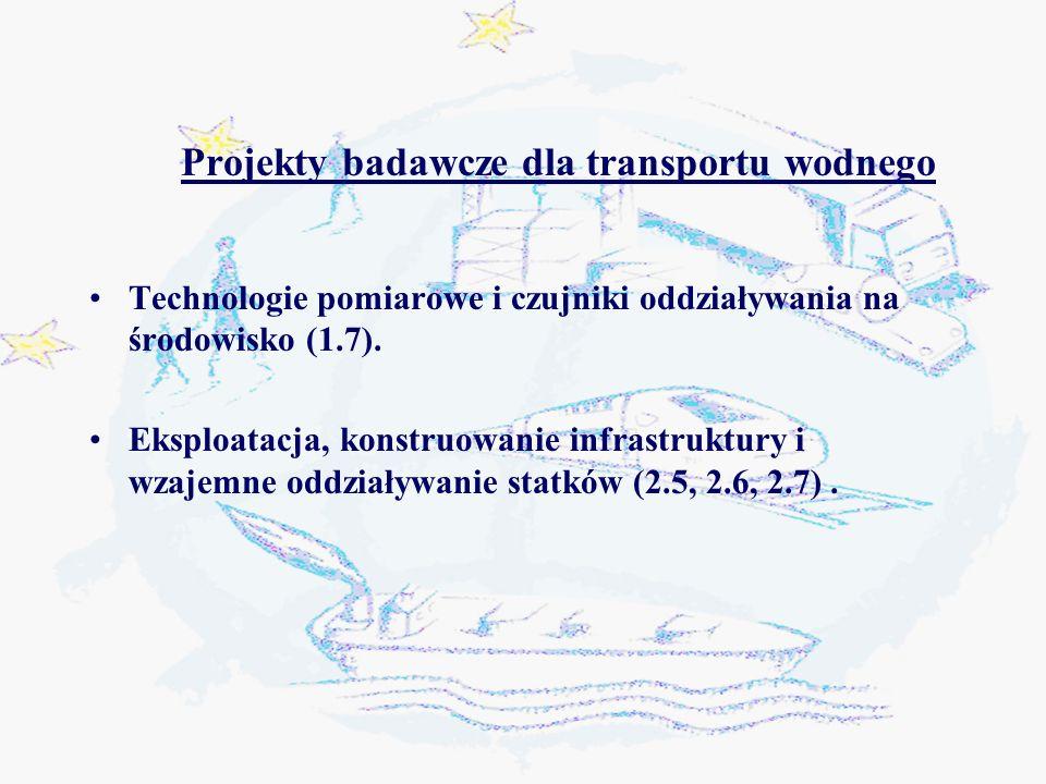 Projekty badawcze dla transportu wodnego Technologie pomiarowe i czujniki oddziaływania na środowisko (1.7). Eksploatacja, konstruowanie infrastruktur