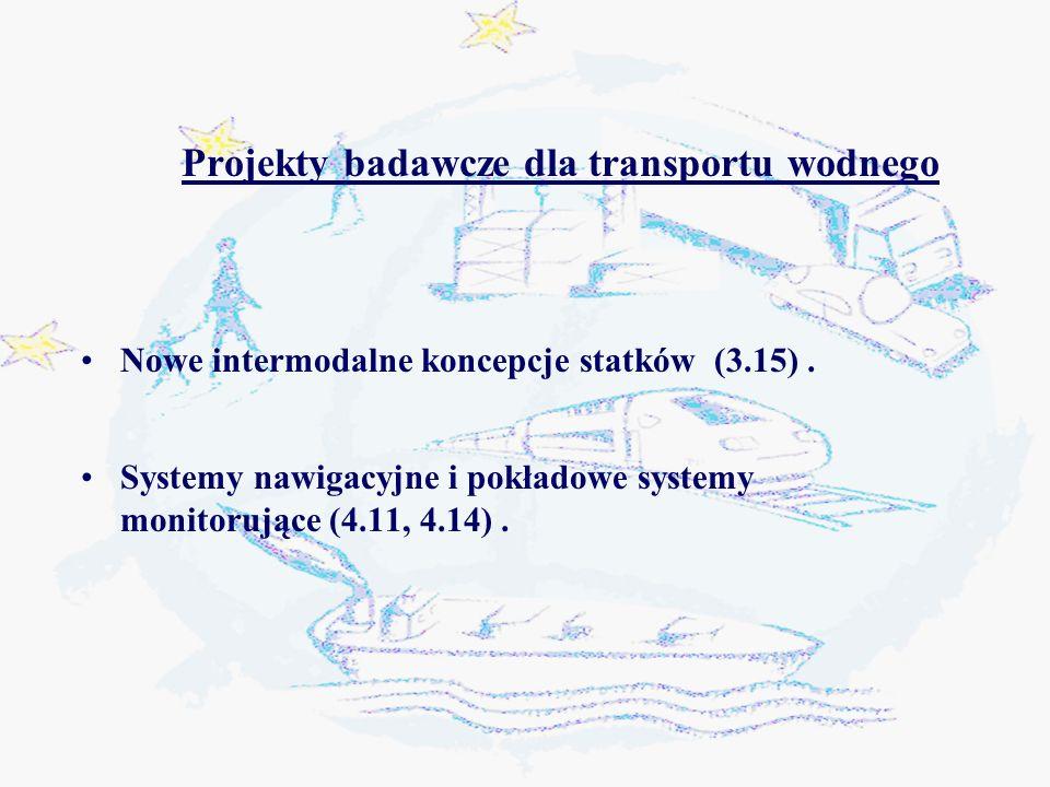 Nowe intermodalne koncepcje statków (3.15). Systemy nawigacyjne i pokładowe systemy monitorujące (4.11, 4.14). Projekty badawcze dla transportu wodneg