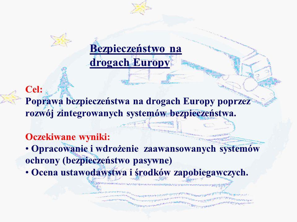 Bezpieczeństwo na drogach Europy Cel: Poprawa bezpieczeństwa na drogach Europy poprzez rozwój zintegrowanych systemów bezpieczeństwa. Oczekiwane wynik
