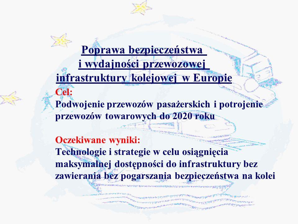 Cel: Podwojenie przewozów pasażerskich i potrojenie przewozów towarowych do 2020 roku Oczekiwane wyniki: Technologie i strategie w celu osiągnięcia maksymalnej dostępności do infrastruktury bez zawierania bez pogarszania bezpieczeństwa na kolei Poprawa bezpieczeństwa i wydajności przewozowej infrastruktury kolejowej w Europie