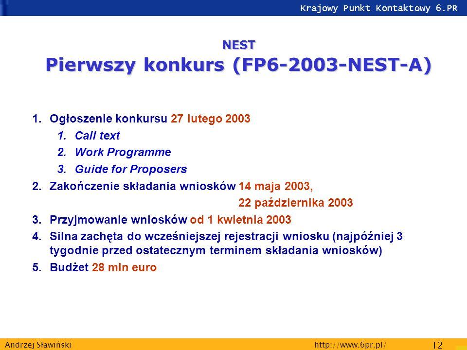 Krajowy Punkt Kontaktowy 6.PR http://www.6pr.pl/ 12 Andrzej Sławiński NEST Pierwszy konkurs (FP6-2003-NEST-A) 1.Ogłoszenie konkursu 27 lutego 2003 1.Call text 2.Work Programme 3.Guide for Proposers 2.Zakończenie składania wniosków 14 maja 2003, 22 października 2003 3.Przyjmowanie wniosków od 1 kwietnia 2003 4.Silna zachęta do wcześniejszej rejestracji wniosku (najpóźniej 3 tygodnie przed ostatecznym terminem składania wniosków) 5.Budżet 28 mln euro