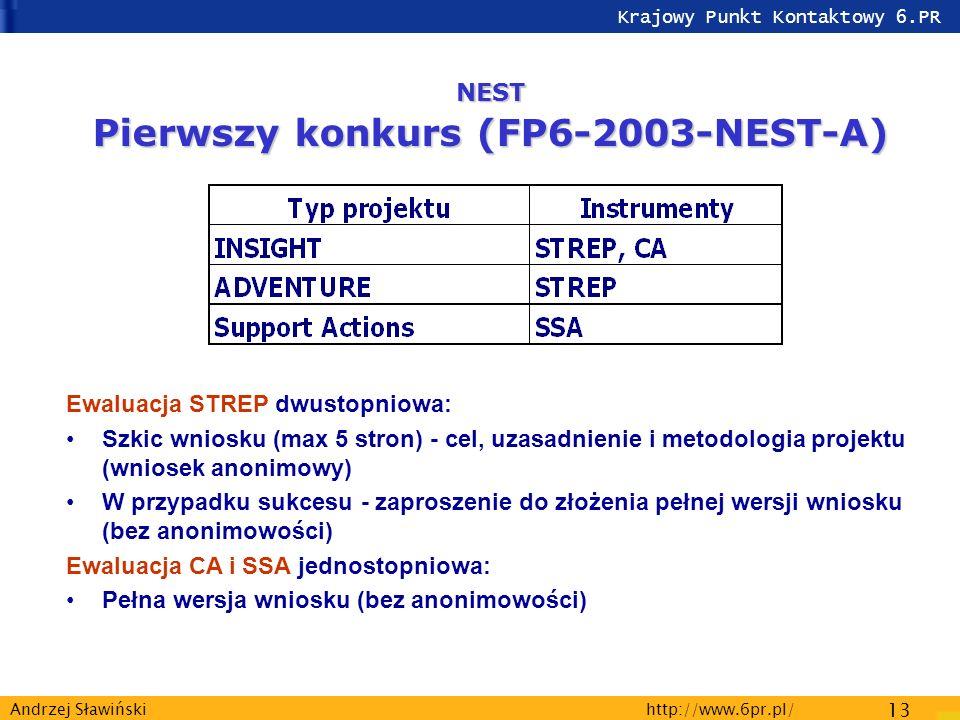 Krajowy Punkt Kontaktowy 6.PR http://www.6pr.pl/ 13 Andrzej Sławiński NEST Pierwszy konkurs (FP6-2003-NEST-A) Ewaluacja STREP dwustopniowa: Szkic wniosku (max 5 stron) - cel, uzasadnienie i metodologia projektu (wniosek anonimowy) W przypadku sukcesu - zaproszenie do złożenia pełnej wersji wniosku (bez anonimowości) Ewaluacja CA i SSA jednostopniowa: Pełna wersja wniosku (bez anonimowości)