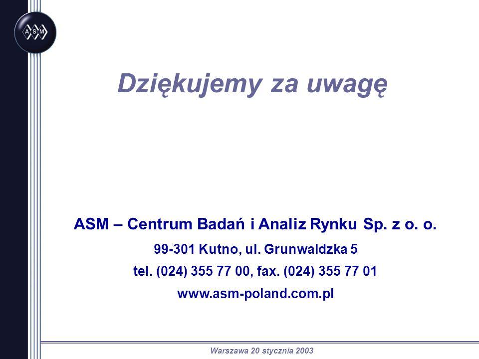 Warszawa 20 stycznia 2003 Dziękujemy za uwagę ASM – Centrum Badań i Analiz Rynku Sp. z o. o. 99-301 Kutno, ul. Grunwaldzka 5 tel. (024) 355 77 00, fax