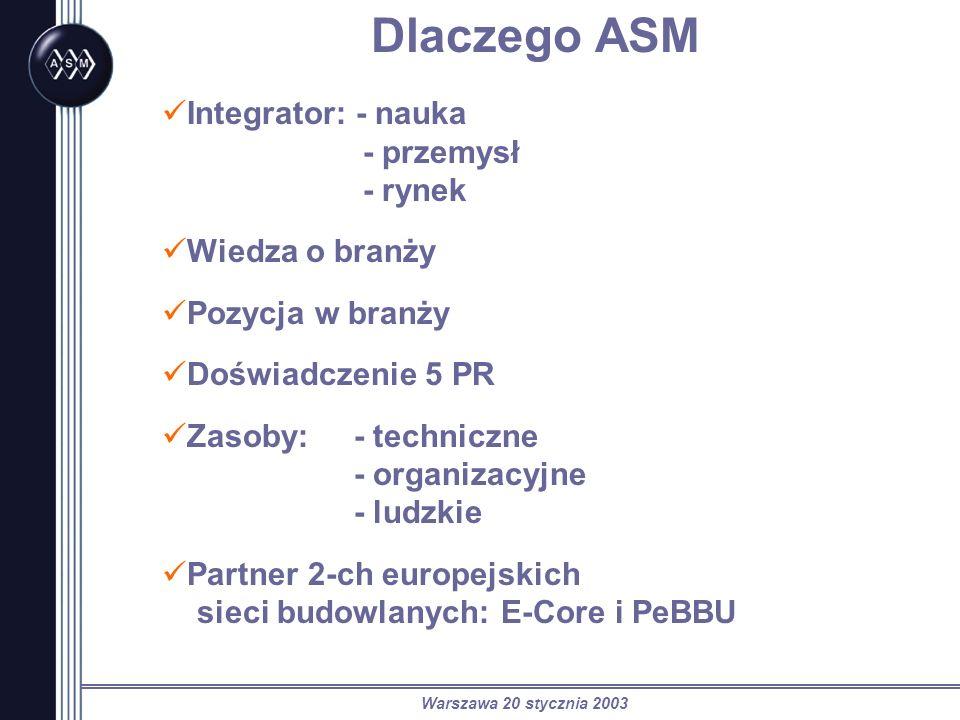 Warszawa 20 stycznia 2003 Dlaczego ASM Integrator: - nauka - przemysł - rynek Wiedza o branży Pozycja w branży Doświadczenie 5 PR Zasoby: - techniczne - organizacyjne - ludzkie Partner 2-ch europejskich sieci budowlanych: E-Core i PeBBU