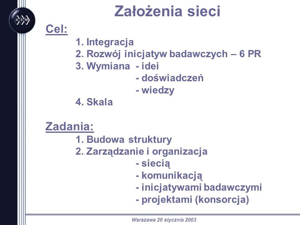 Warszawa 20 stycznia 2003 Założenia sieci Cel: 1. Integracja 2. Rozwój inicjatyw badawczych – 6 PR 3. Wymiana - idei - doświadczeń - wiedzy 4. Skala Z