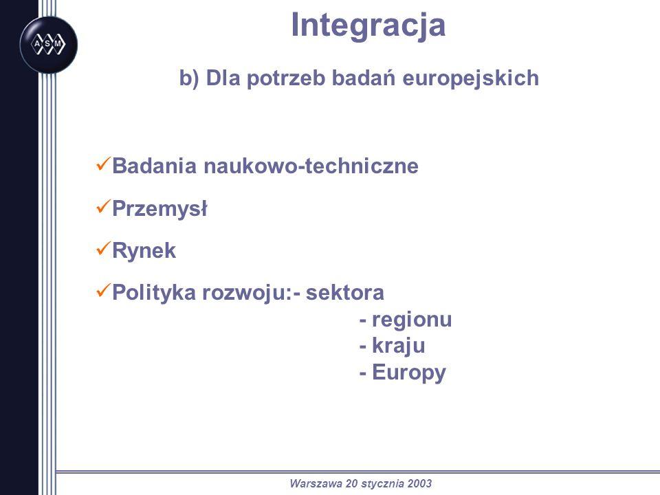 Warszawa 20 stycznia 2003 Integracja b) Dla potrzeb badań europejskich Badania naukowo-techniczne Przemysł Rynek Polityka rozwoju:- sektora - regionu