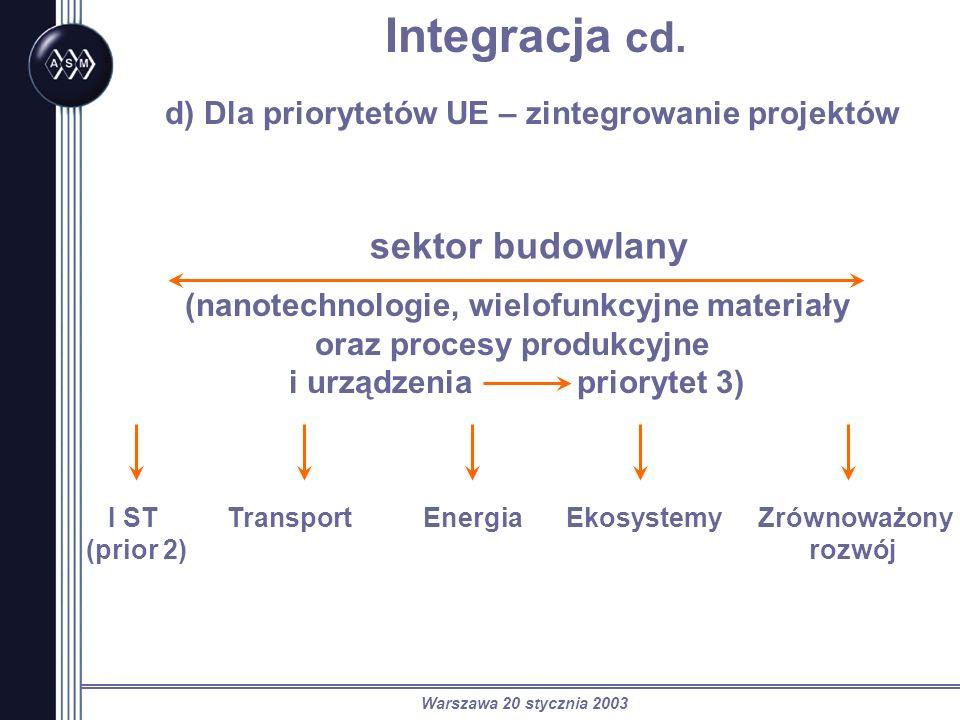 Warszawa 20 stycznia 2003 Integracja cd. d) Dla priorytetów UE – zintegrowanie projektów sektor budowlany (nanotechnologie, wielofunkcyjne materiały o