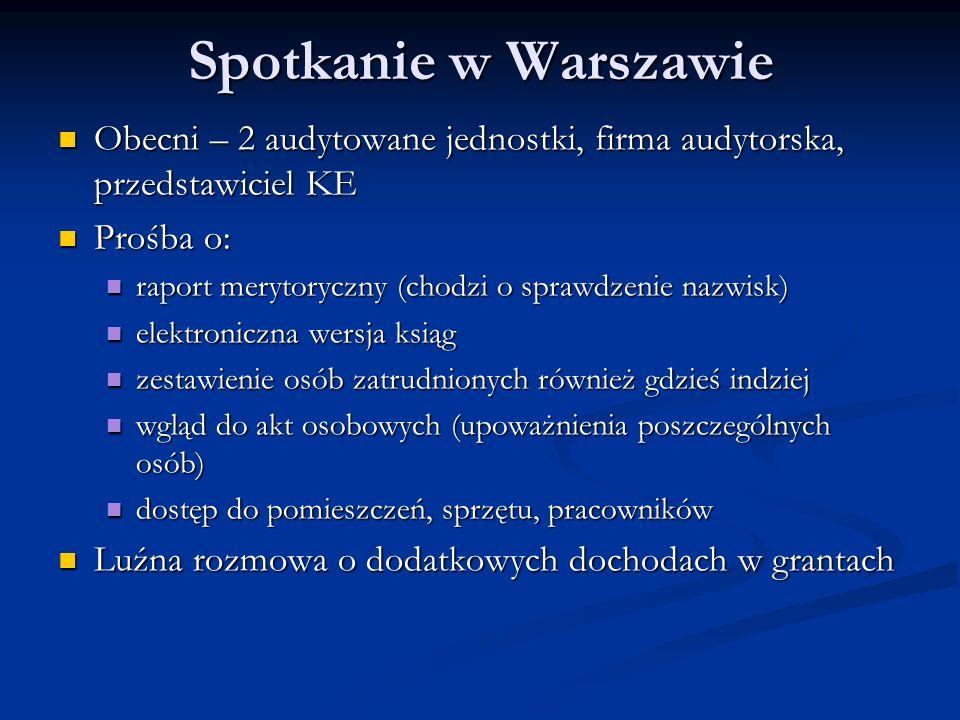 Spotkanie w Warszawie Obecni – 2 audytowane jednostki, firma audytorska, przedstawiciel KE Obecni – 2 audytowane jednostki, firma audytorska, przedsta