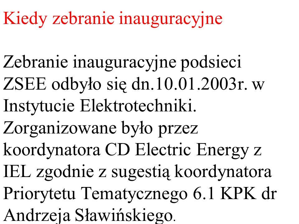 Kiedy zebranie inauguracyjne Zebranie inauguracyjne podsieci ZSEE odbyło się dn.10.01.2003r. w Instytucie Elektrotechniki. Zorganizowane było przez ko