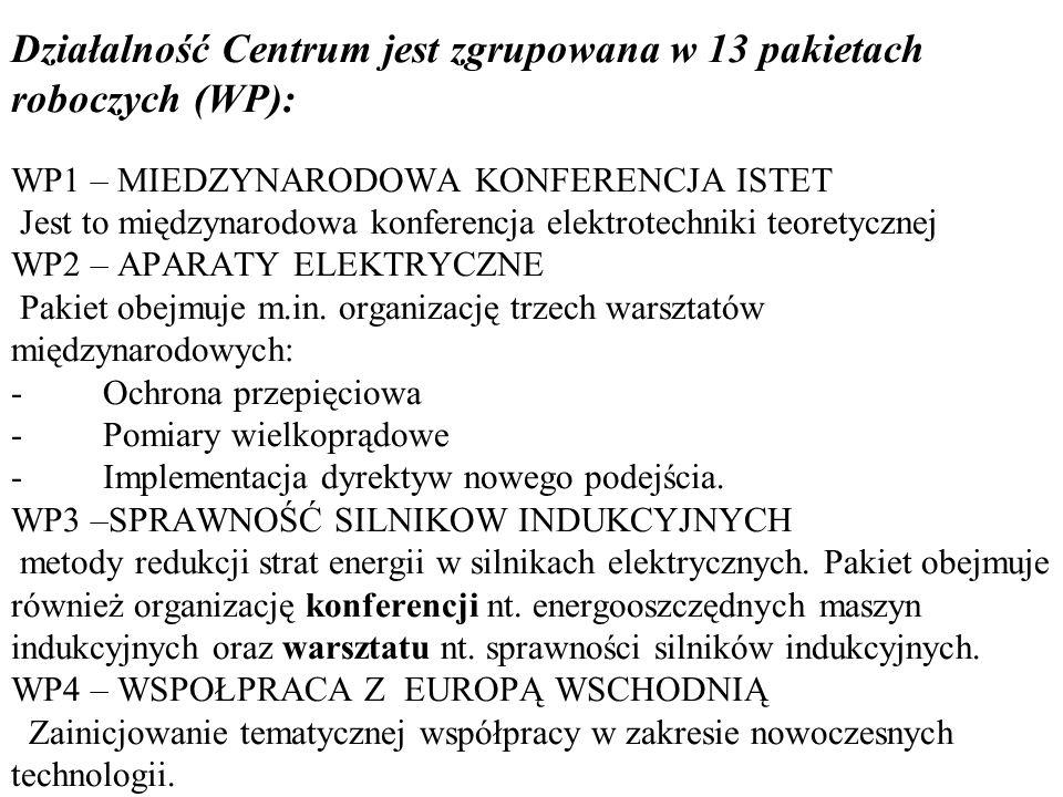 Działalność Centrum jest zgrupowana w 13 pakietach roboczych (WP): WP1 – MIEDZYNARODOWA KONFERENCJA ISTET Jest to międzynarodowa konferencja elektrote